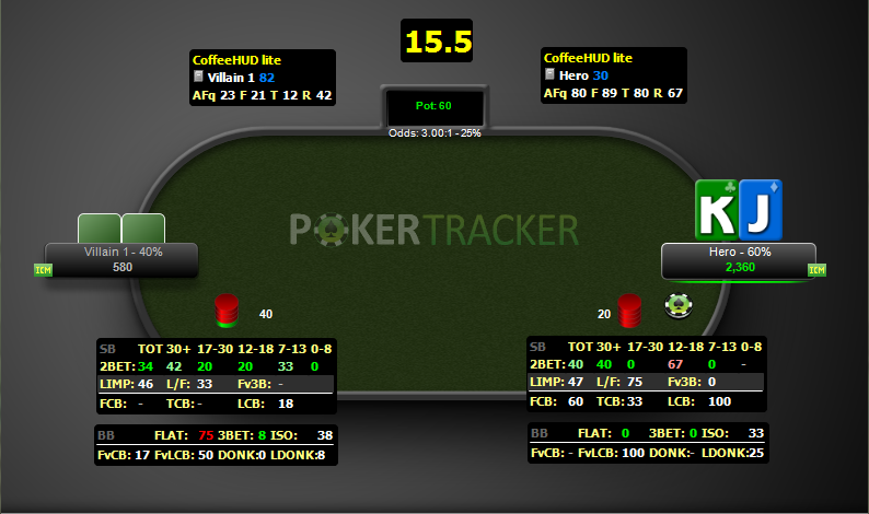 pokertracker-4-statistika-ir-jos-intepretavimas