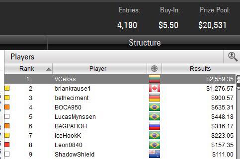 Vcekas Pokerstars